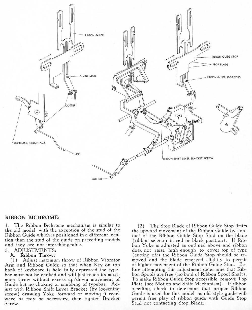 Supplement: Woodstock Segment Shift AMES OAMI Mechanical