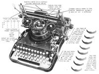 Hammond Typewriter Model Serial Number Database