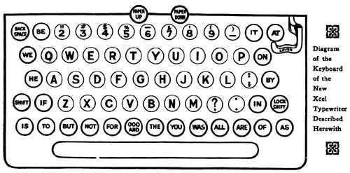 Bennington Typewriter Model Serial Number Database