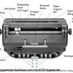 Manual Typewriter Diagram Exchange 2013 Mail Flow 197x Perkins Brailler #a-22281 Twdb