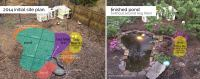 How to build a backyard pond with a DIY biofilter - Tyrant ...