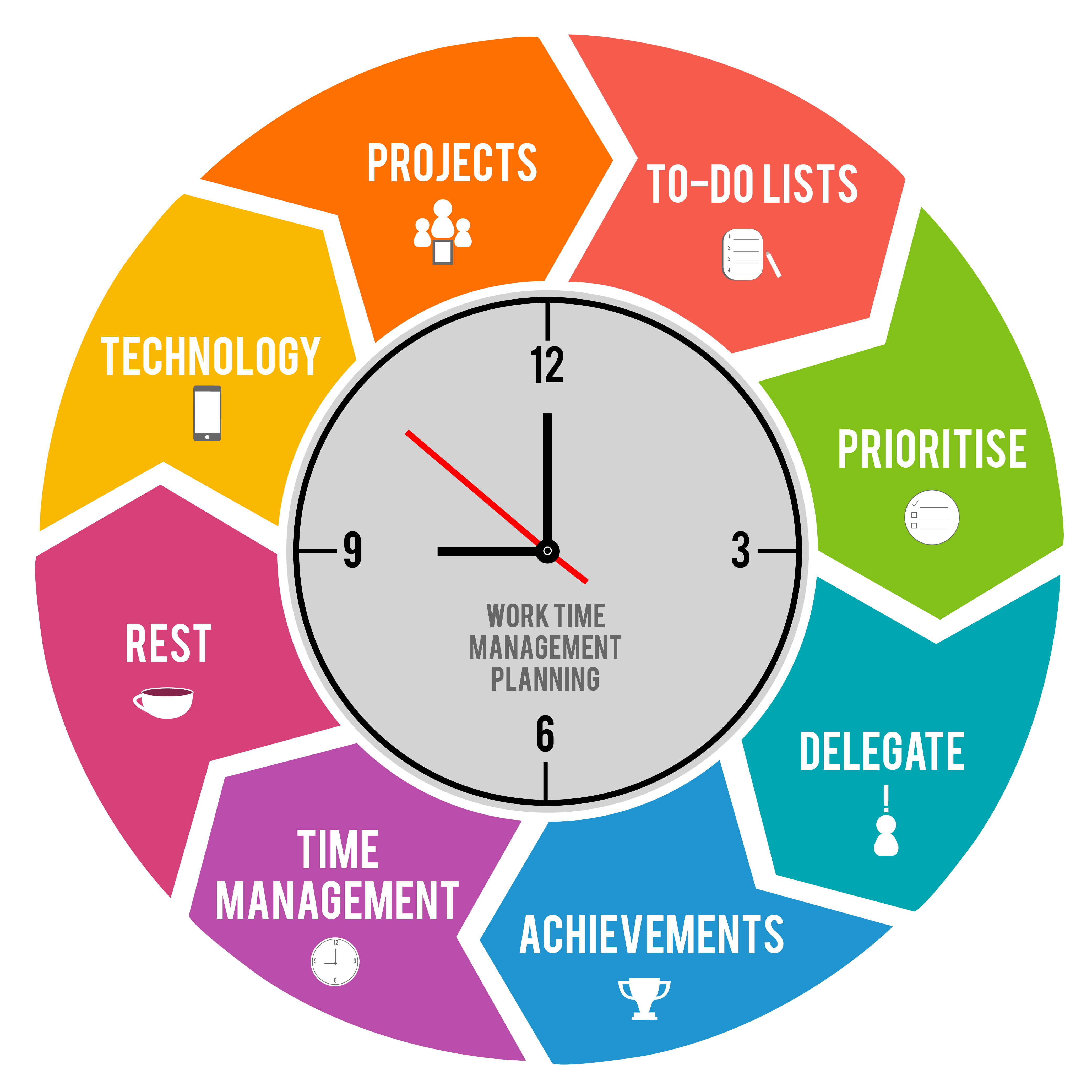 8 Ways You Re Managing Your Time Badly