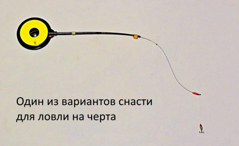 在冬天钓鱼在线:如何捆绑商业,技术和钓鱼提示