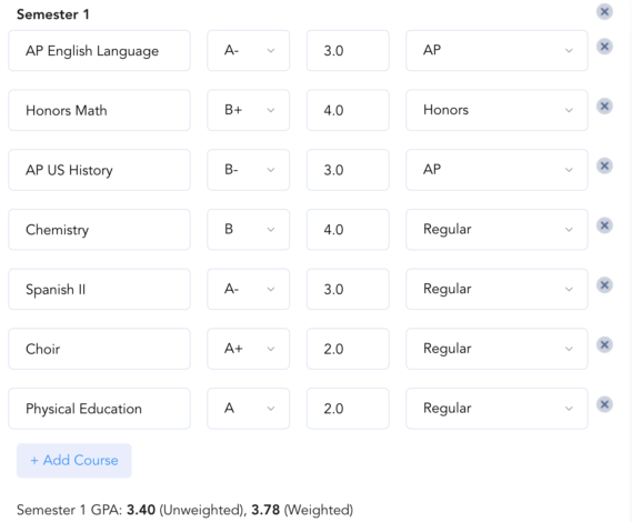 Free GPA Calculator: Calculate Weighted & Unweighted GPAs