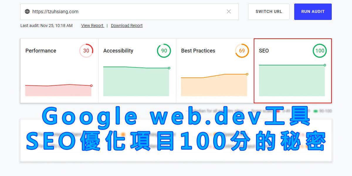 Google web.dev工具 SEO優化項目100分的秘密