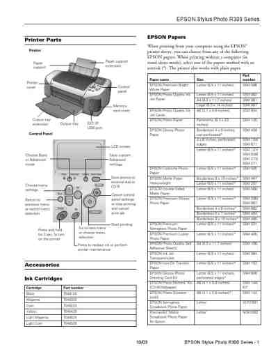 EPSON STYLUS PHOTO R300 Printer download manual for free