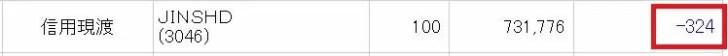 JINSの株主優待取得コスト
