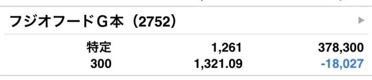 フジオフードの株式保有状況
