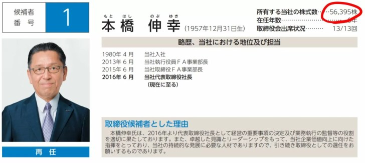 本橋社長の保有株数