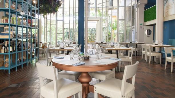 Libra Cucina Evolution a Bologna  Menu prezzi immagini recensioni e indirizzo del ristorante