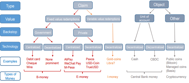 Stablecoins in the system of modern money transfer tools