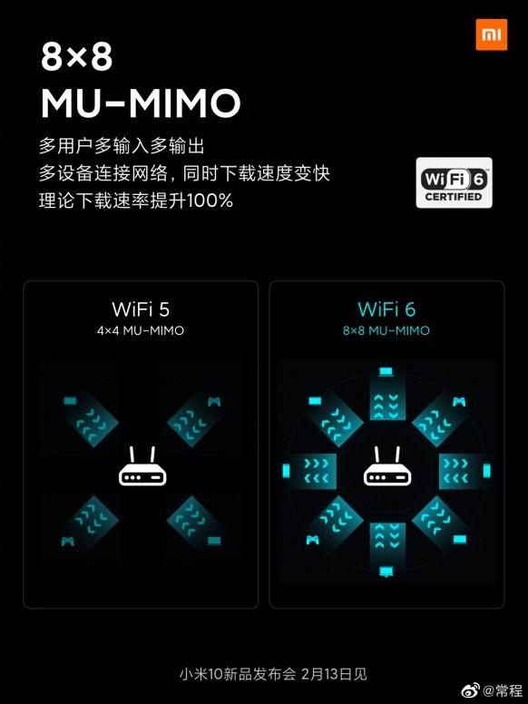 Le WiFi 6 pour la Série 10 mais pas que ... AioT AX 3600 inside