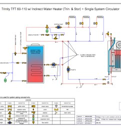 utilizing boilers for water heating able distributors water heater system diagram indirect water heater piping diagram [ 1650 x 1275 Pixel ]