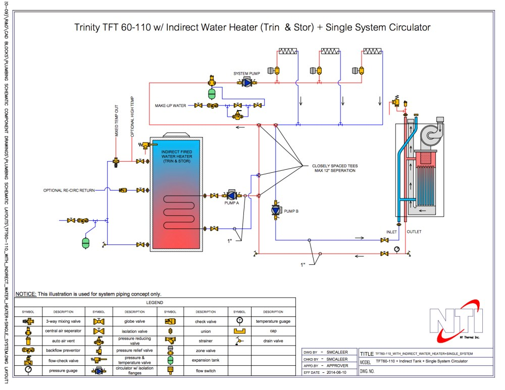 medium resolution of utilizing boilers for water heating able distributors water heater system diagram indirect water heater piping diagram