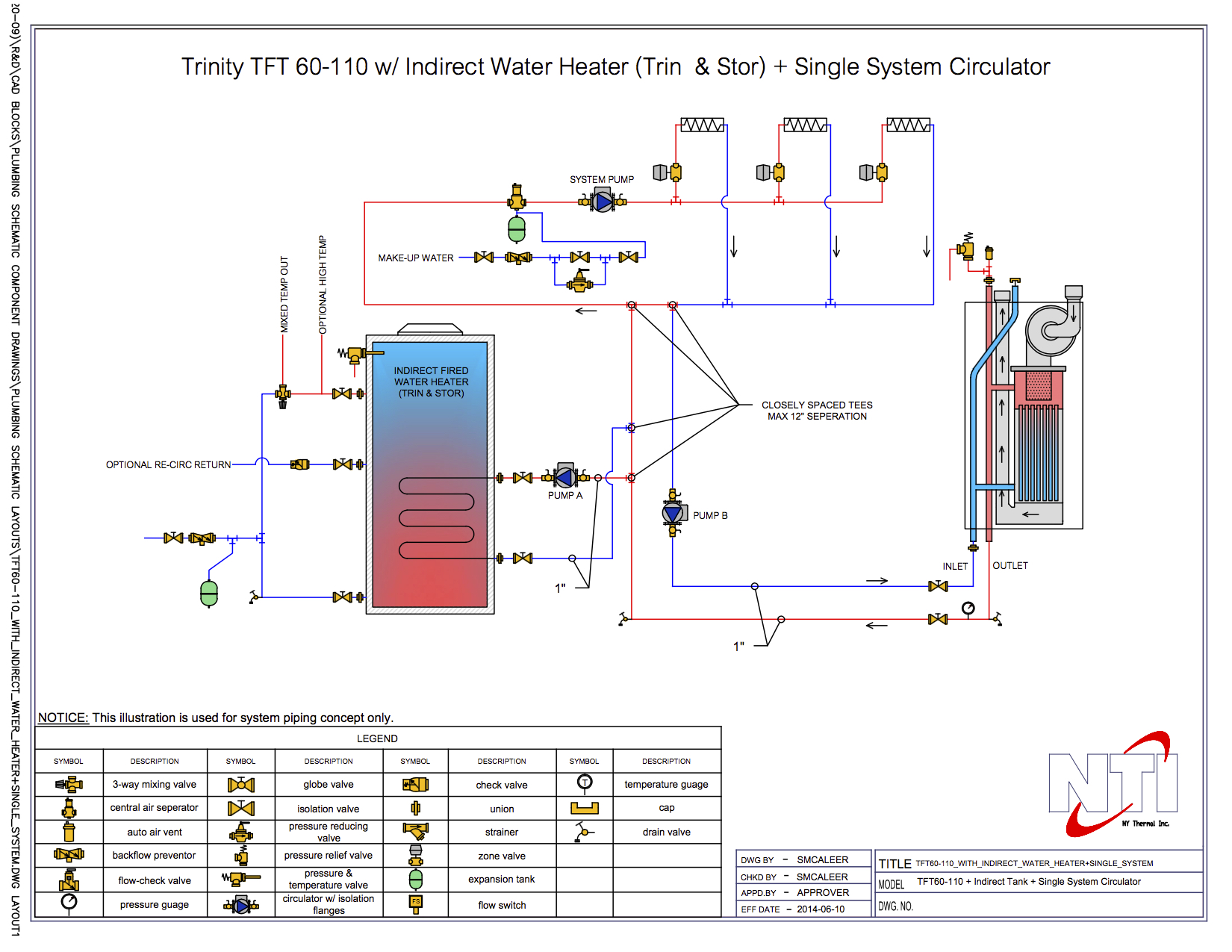 hight resolution of utilizing boilers for water heating able distributors water heater system diagram indirect water heater piping diagram