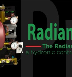 the radiant pro panel a hydronic contractor s best friend [ 3074 x 1302 Pixel ]