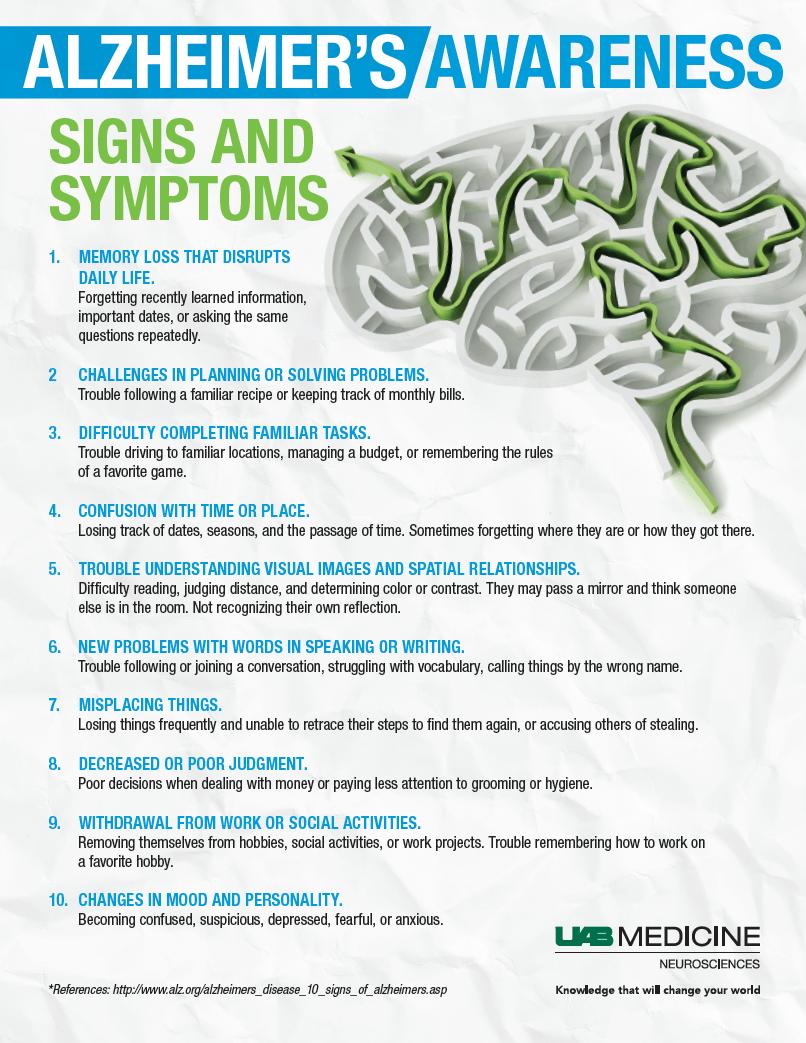 Uab  School Of Medicine  Alzheimer's Disease Center