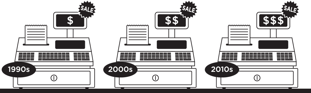 Stand-alone Cash Registers