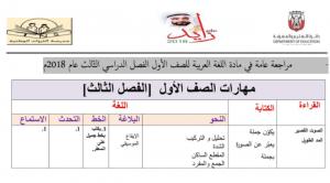 مراجعة عامة لغة عربية للصف الأول