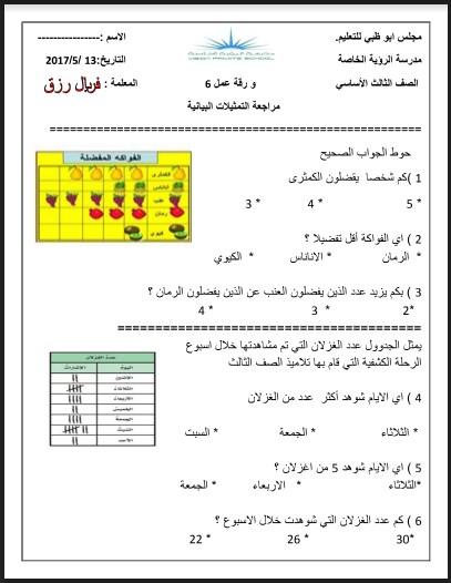 ورق عمل التمثيلات البيانية رياضيات للصف الثالث الفصل الثالث