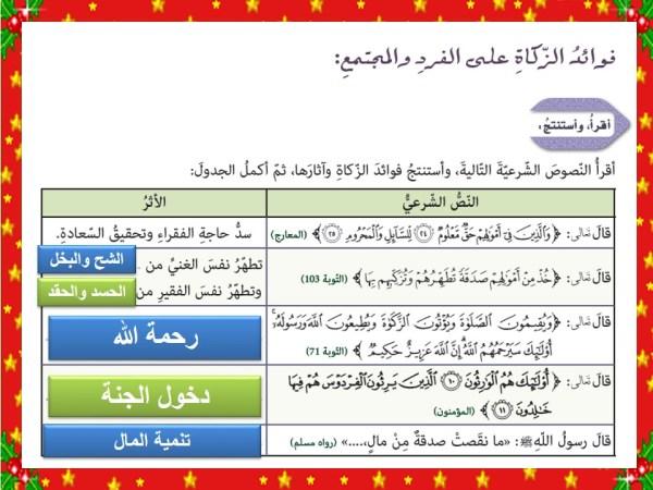 حل درس الزكاة في الإسلام