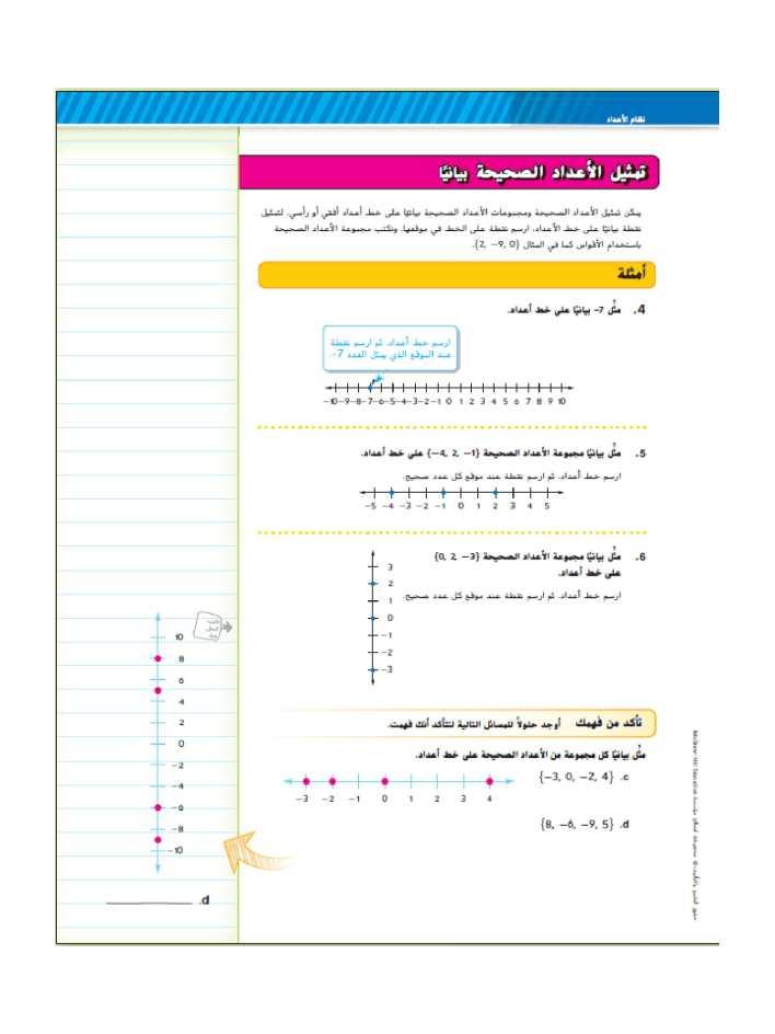 حل درس الأعداد الصحيحة
