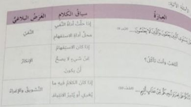 Photo of حل درس كتابة نص تفسيري لغة عربية صف سابع فصل ثاني