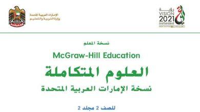 Photo of دليل المعلم علوم صف ثاني فصل ثاني