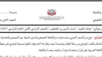 Photo of صف ثاني عشر فصل ثاني لغة عربية تحليل وشرح موشح جادك الغيث 1