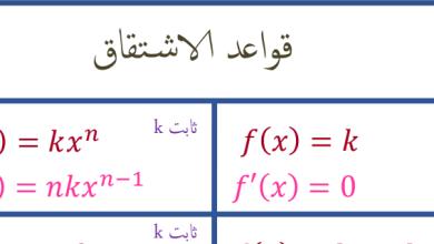 Photo of صف ثاني عشر متقدم فصل ثاني مذكرة رياضيات قواعد الاشتقاق