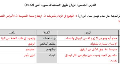 Photo of صف ثاني عشر فصل ثاني تربية إسلامية ورق عمل الزواج طريق الاستعفاف