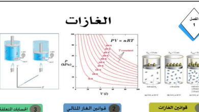 Photo of اوراق عمل وحدة الغازات  كيمياء صف عاشر متقدم فصل أول