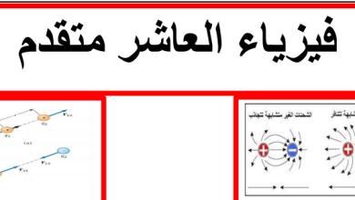 Photo of ملزمة الكهرباء الساكنة فيزياء صف عاشر متقدم فصل ثاني