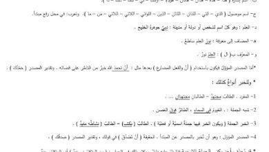 Photo of صف ثاني عشر فصل ثاني مراجعة نهائية للنحو لغة عربية