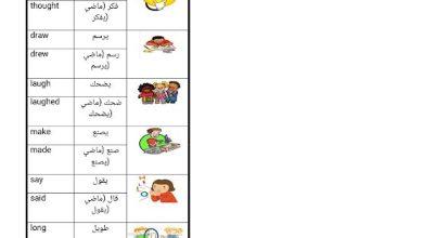 Photo of صف ثالث فصل ثاني مفردات الدرس العاشر والحادي عشر من الوحدة الخامسة لغة إنجليزية