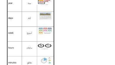 Photo of صف ثالث فصل ثاني مفردات الدرس الخامس والسادس من الوحدة الخامسة لغة إنجليزية
