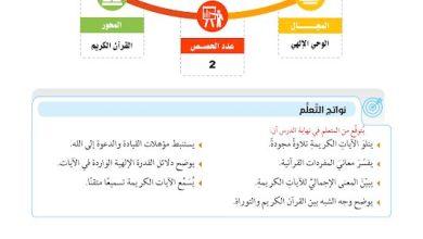 Photo of صف سادس فصل ثاني دليل تربية إسلامية الوحدة الثالثة