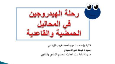 Photo of صف سادس فصل ثاني علوم تلخيص الدرس الثاني الأحماض والقواعد