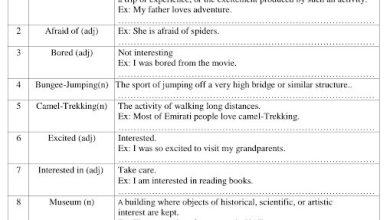 Photo of صف سادس فصل ثاني تمارين للوحدة التاسعة لغة إنجليزية