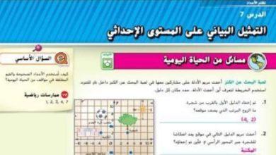 Photo of صف سادس فصل ثاني رياضيات حل الدرس السابع التمثيل البياني على المستوى الإحداثي