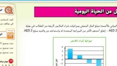 Photo of صف سادس فصل ثاني رياضيات حل الدرس الأول الأعداد الصحيحة