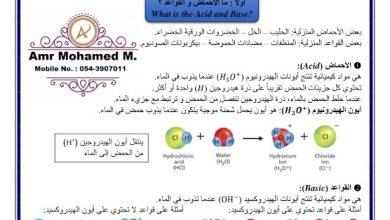 Photo of صف سادس فصل ثاني تلخيص علوم درس المحاليل الحمضية و القاعدية