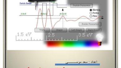 Photo of مذكرة الدوائر الكهربائية والقوانين الاساسية فيزياء صف ثاني عشر متقدم فصل ثاني