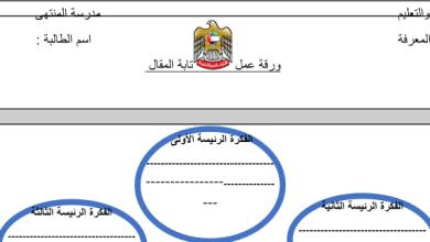 Photo of مخطط لكتابة مقال لغة عربية صف عاشر فصل ثاني