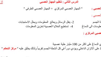 Photo of ملخص درس تنظيم الجهاز العصبي أحياء صف ثاني عشر عام فصل أول