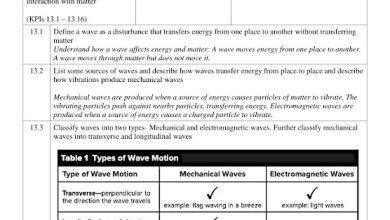 Photo of ملخص و ملزمة الوحدة السادسة والسابعة علوم منهج إنجليزي صف سابع فصل ثاني