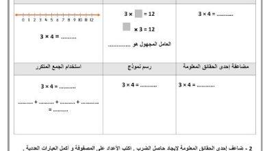 Photo of مراجعة شاملة رياضيات صف ثالث فصل ثاني