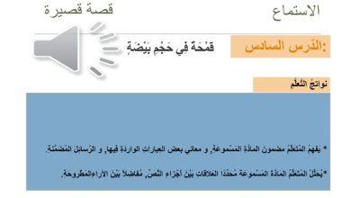 Photo of صف سابع فصل ثاني حلول لغة عربية درس قمحة في حجم بيضة