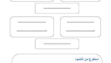 Photo of ورقة عمل نشيد أسواقنا القديمة لغة عربية صف ثاني فصل ثاني