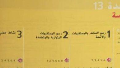 Photo of دليل المعلم وحدة الهندسة رياضيات صف رابع فصل ثاني